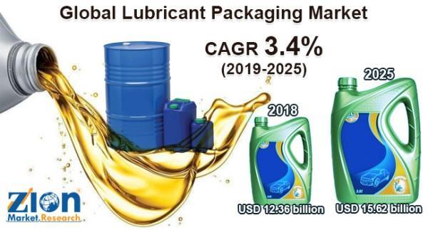 Global Lubricant Packaging Market Worth Over USD 15 62