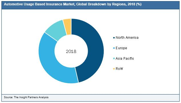 india- automotive usage based insurance market to grow at 23 6% cagr and  reach $105 12 billion by 2027 led by metromile, siera wireless, tomtom  telematics,
