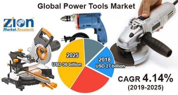 Global Power Tools Market Worth Over USD 36 Billion by 2025 | MENAFN COM