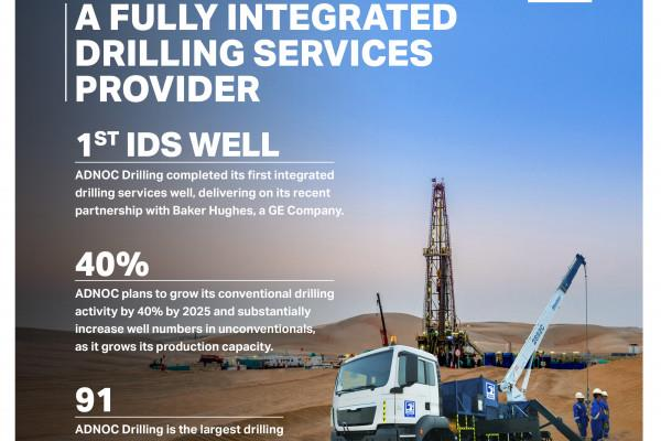 UAE- ADNOC Drilling announces completion of first integrated