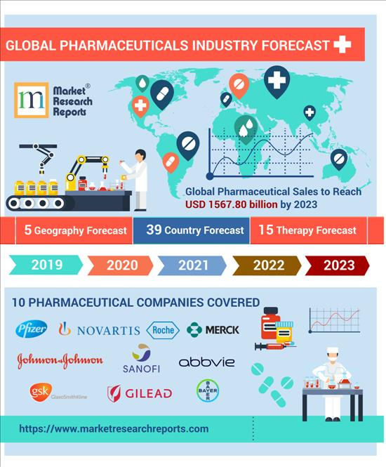 Paraguay Pharmaceutical Industry News Monitoring Service