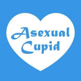 forskellige typer absolutte dating