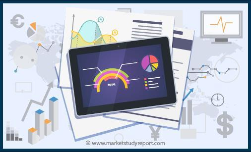 At 6 2% CAGR, Global Glucose Monitoring Market Size To Exceed US