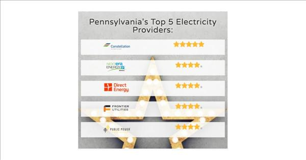 Pennsylvania Energy Ratings Ranks Top Electricity Providers