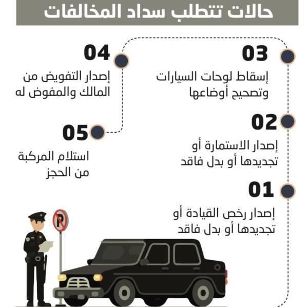 الهيئة العامة للمرور توضح رسوم استخراج رخصة القيادة والإجراءات المتبعة