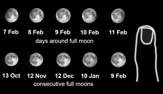 How to catch the first supermoon of 2020 this weekend