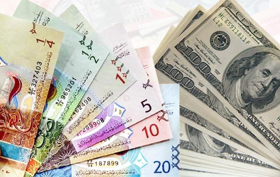 Usd Steas Against Kuwaiti Dinar