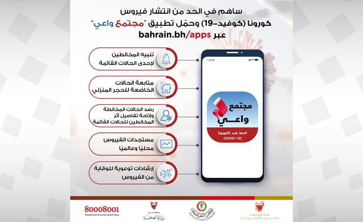 البحرين- بالتعاون مع الفريق الوطني للتصدي لفيروس كورونا ..الحكومة ...
